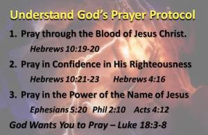 Prayer Protocol with God