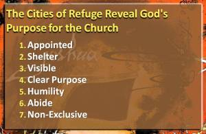 Refuge - Gods Purpose for Church