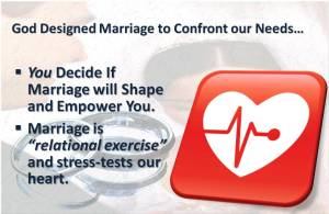 Marriage is a Stress test for heart