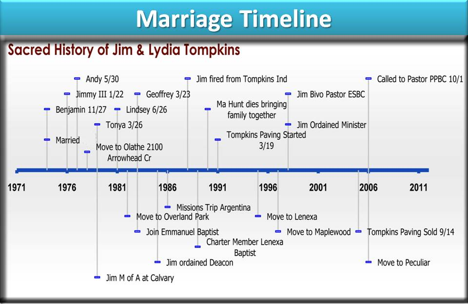 the world historical transformation of marriage History 101 chapter 5, 6, 7 study play  changes in the roman law of marriage in the second century bce meant that  late antiquity is defined by the triumph of christianity in the roman world, broad cultural assimilation, and the indulgence of barbarian culture.