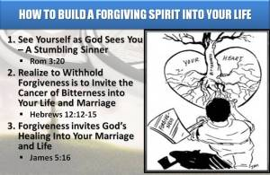 Spirit of Forgiveness