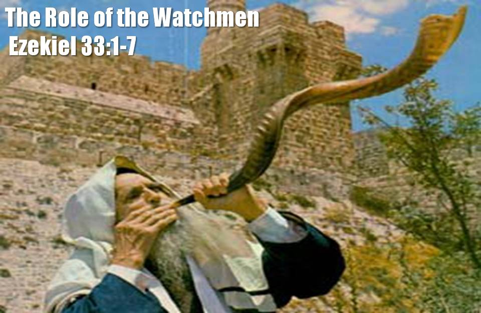 Image result for The Watchman for God
