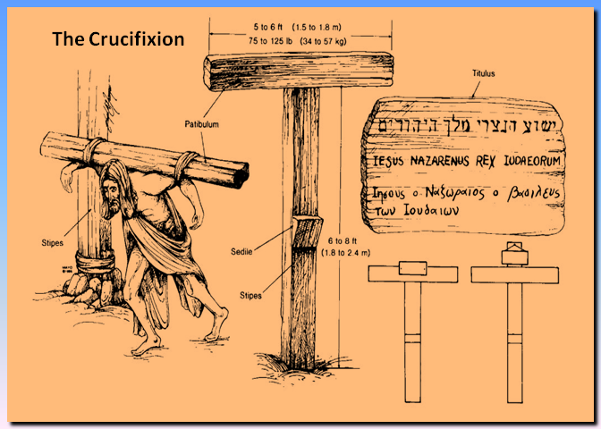 The Crucifixion of Jesus in Excruciating Detail (1/6)