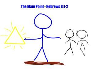 Main Point of Hebrews 8