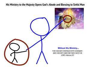 MInistry to the Majesty
