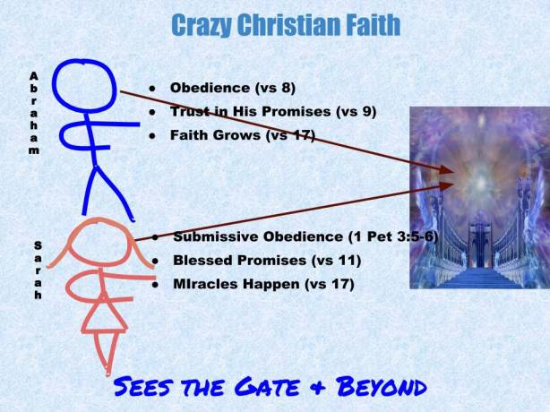 Crazy Faith of Abraham (2)